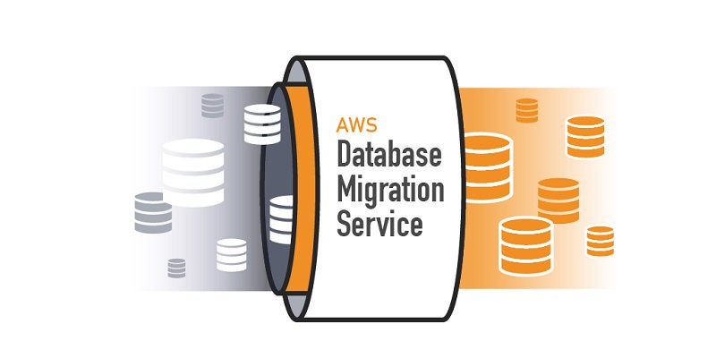 Database Migration Services